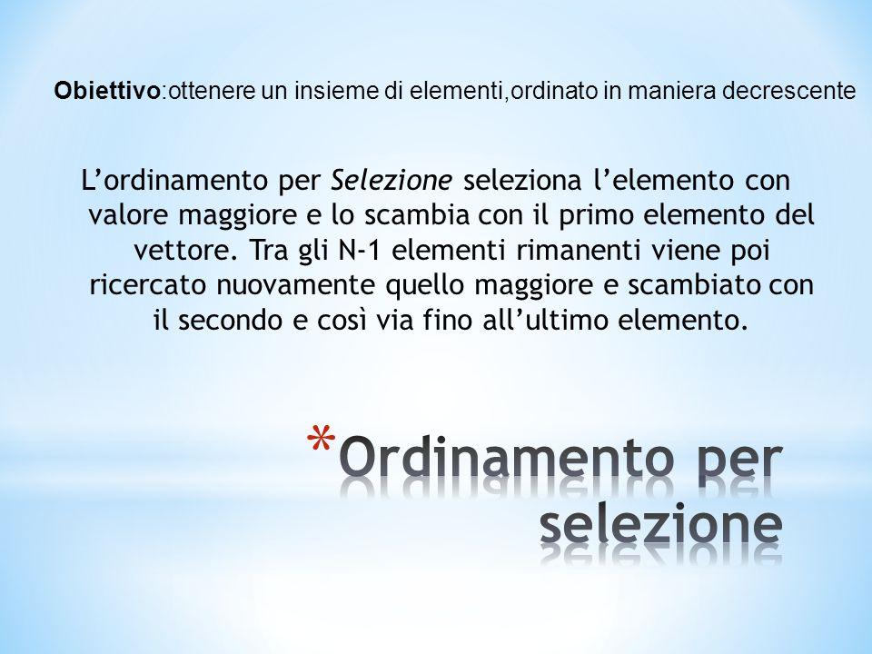 L'ordinamento per Selezione seleziona l'elemento con valore maggiore e lo scambia con il primo elemento del vettore.