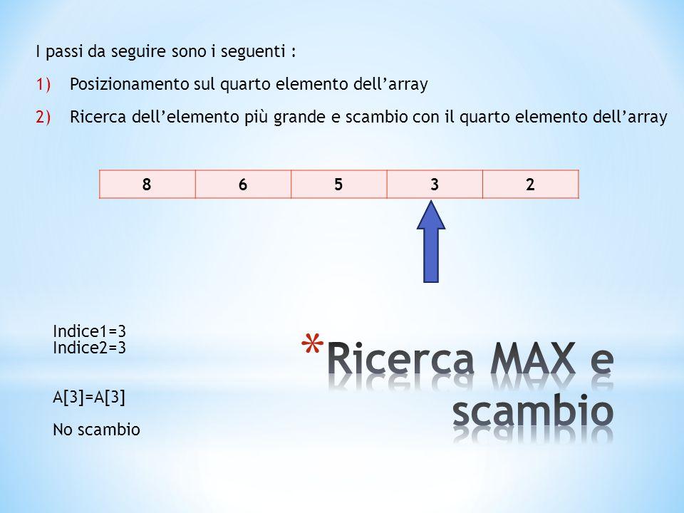 86532 I passi da seguire sono i seguenti : 1)Posizionamento sul quarto elemento dell'array 2)Ricerca dell'elemento più grande e scambio con il quarto elemento dell'array Indice1=3 Indice2=3 A[3]=A[3] No scambio