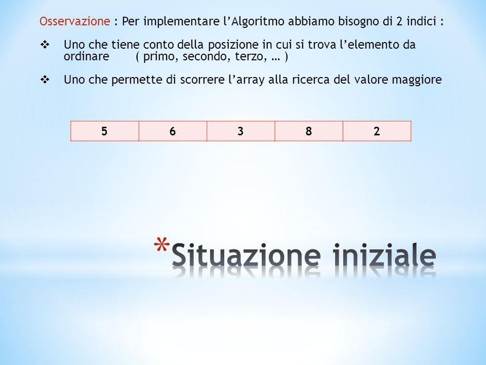 56382 Osservazione : Per implementare l'Algoritmo abbiamo bisogno di 2 indici :  Uno che tiene conto della posizione in cui si trova l'elemento da ordinare ( primo, secondo, terzo, … )  Uno che permette di scorrere l'array alla ricerca del valore maggiore