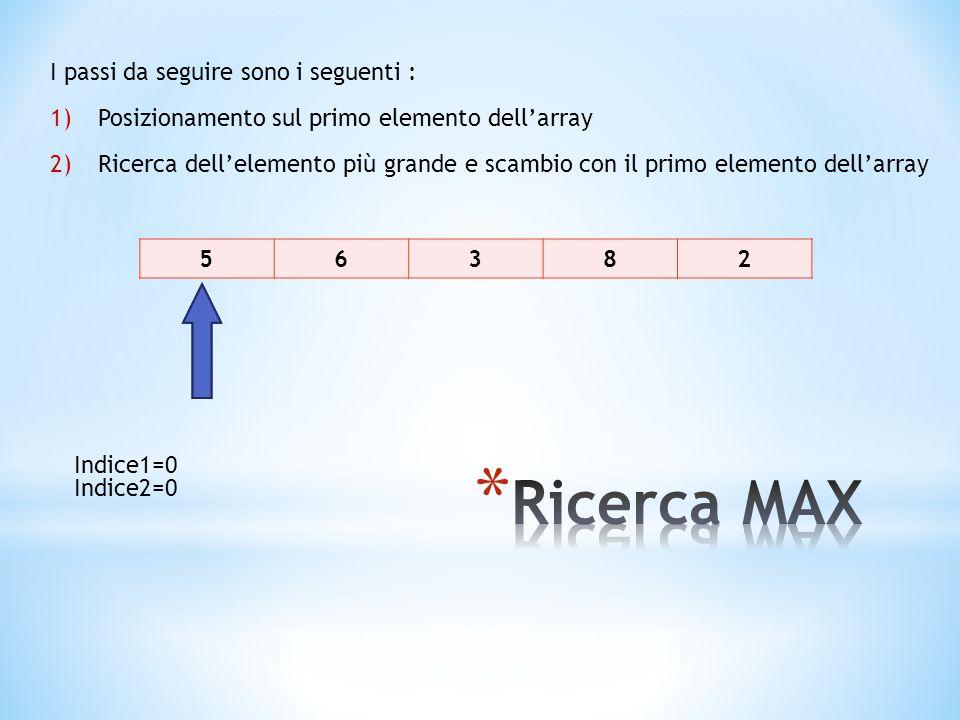 56382 I passi da seguire sono i seguenti : 1)Posizionamento sul primo elemento dell'array 2)Ricerca dell'elemento più grande e scambio con il primo elemento dell'array Indice1=0 Indice2=0