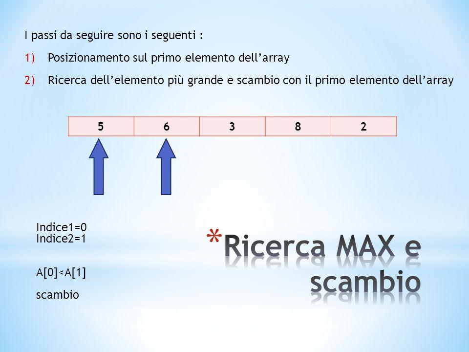 56382 I passi da seguire sono i seguenti : 1)Posizionamento sul primo elemento dell'array 2)Ricerca dell'elemento più grande e scambio con il primo elemento dell'array Indice1=0 Indice2=1 A[0]<A[1] scambio