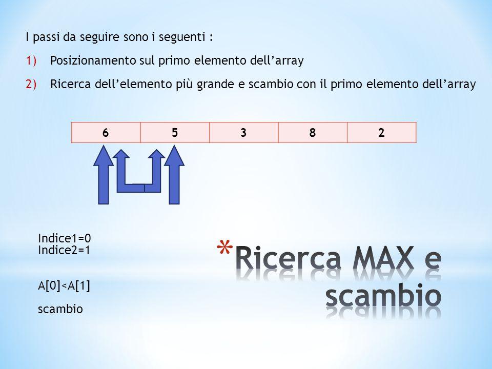 65382 I passi da seguire sono i seguenti : 1)Posizionamento sul primo elemento dell'array 2)Ricerca dell'elemento più grande e scambio con il primo elemento dell'array Indice1=0 Indice2=1 A[0]<A[1] scambio