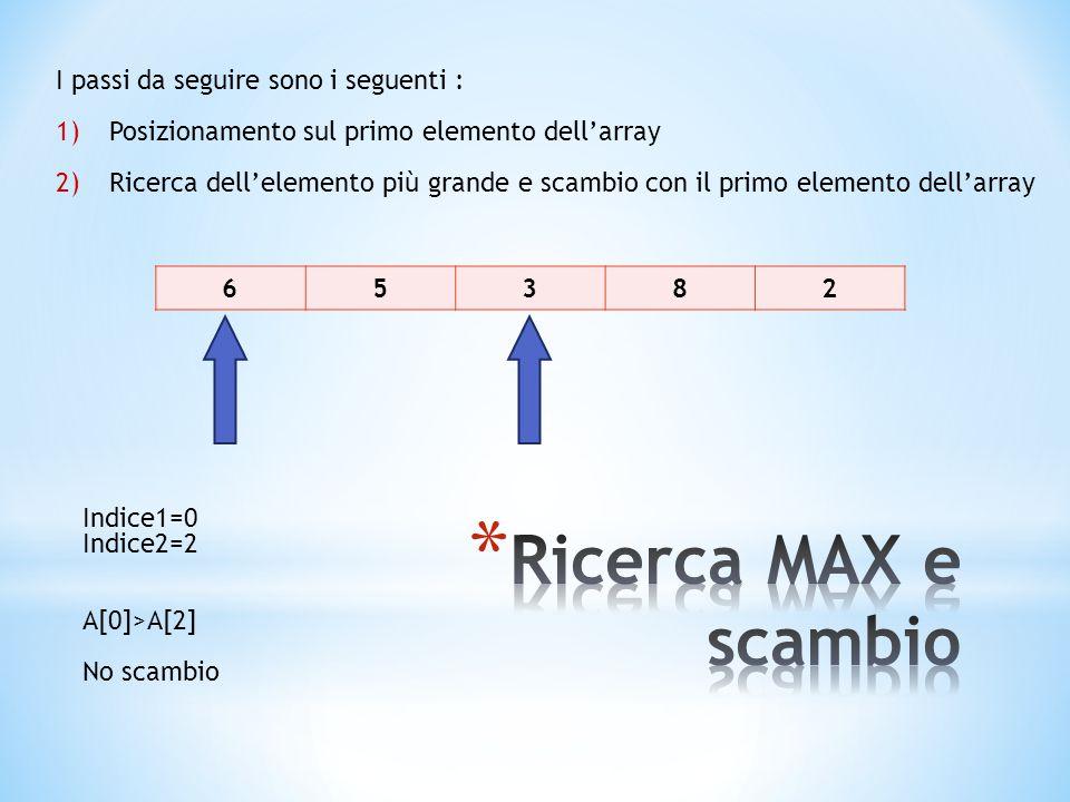 65382 I passi da seguire sono i seguenti : 1)Posizionamento sul primo elemento dell'array 2)Ricerca dell'elemento più grande e scambio con il primo elemento dell'array Indice1=0 Indice2=2 A[0]>A[2] No scambio
