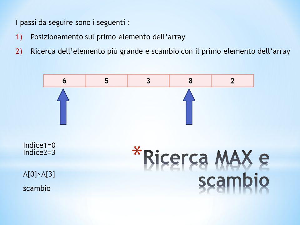 65382 I passi da seguire sono i seguenti : 1)Posizionamento sul primo elemento dell'array 2)Ricerca dell'elemento più grande e scambio con il primo elemento dell'array Indice1=0 Indice2=3 A[0]>A[3] scambio