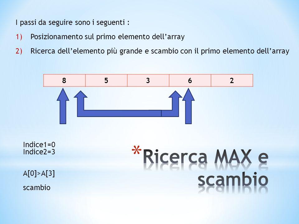 85362 I passi da seguire sono i seguenti : 1)Posizionamento sul primo elemento dell'array 2)Ricerca dell'elemento più grande e scambio con il primo elemento dell'array Indice1=0 Indice2=3 A[0]>A[3] scambio