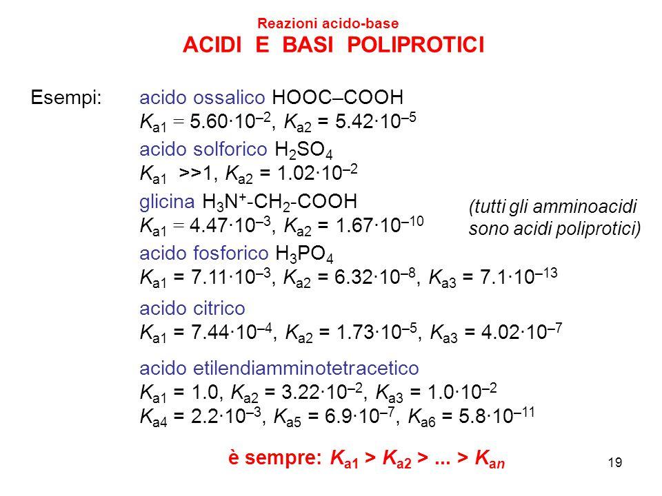 Esempi: acido fosforico H 3 PO 4 K a1 = 7.11∙10 –3, K a2 = 6.32∙10 –8, K a3 = 7.1∙10 –13 acido solforico H 2 SO 4 K a1 >>1, K a2 = 1.02∙10 –2 acido ci