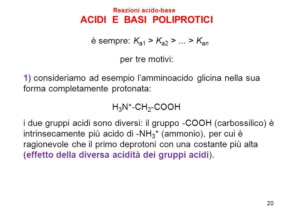 1) consideriamo ad esempio l'amminoacido glicina nella sua forma completamente protonata: Reazioni acido-base è sempre: K a1 > K a2 >... > K an H 3 N