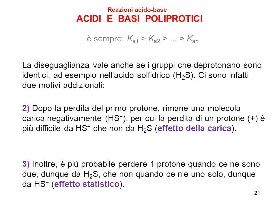 La diseguaglianza vale anche se i gruppi che deprotonano sono identici, ad esempio nell'acido solfidrico (H 2 S). Ci sono infatti due motivi addiziona