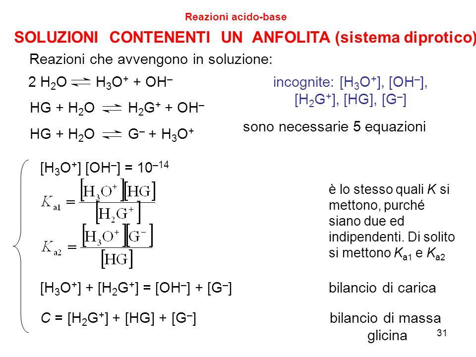 31 SOLUZIONI CONTENENTI UN ANFOLITA (sistema diprotico) Reazioni acido-base Reazioni che avvengono in soluzione: HG + H 2 O H 2 G + + OH – HG + H 2 O