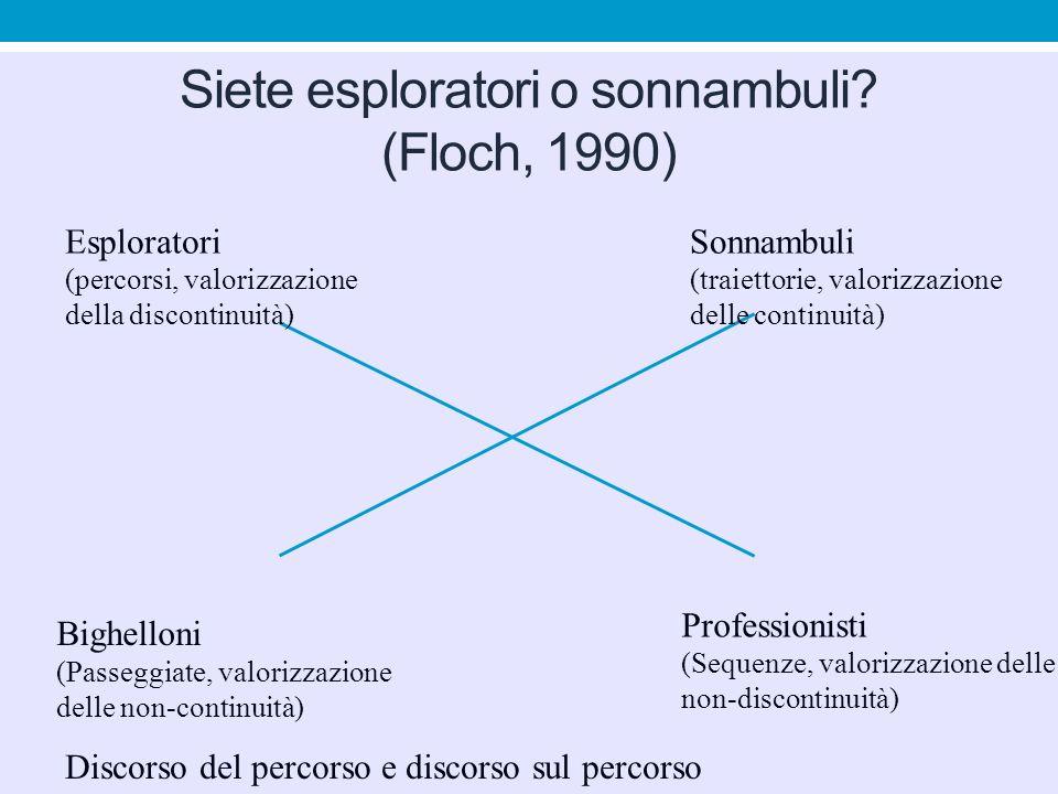 Siete esploratori o sonnambuli? (Floch, 1990) Esploratori (percorsi, valorizzazione della discontinuità) Sonnambuli (traiettorie, valorizzazione delle