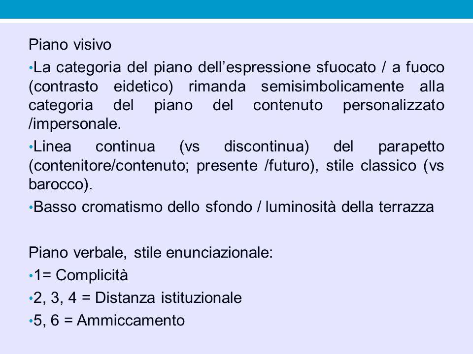 Piano visivo La categoria del piano dell'espressione sfuocato / a fuoco (contrasto eidetico) rimanda semisimbolicamente alla categoria del piano del c