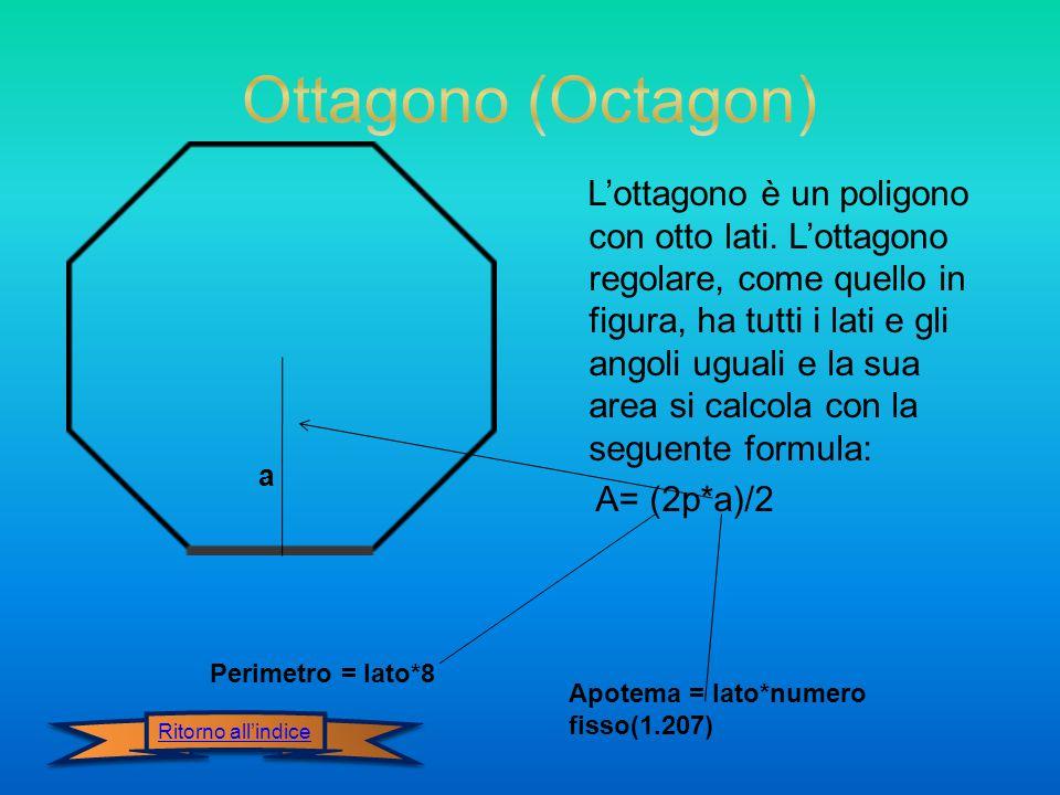 Perimetro = lato*8 Apotema = lato*numero fisso(1.207) L'ottagono è un poligono con otto lati.