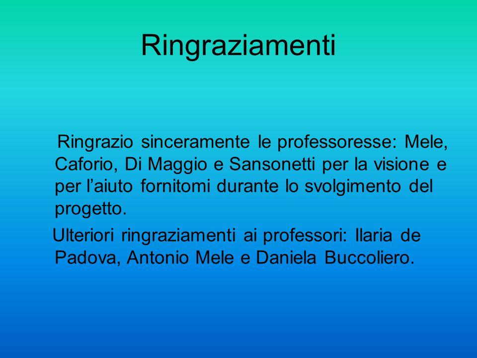 Ringraziamenti Ringrazio sinceramente le professoresse: Mele, Caforio, Di Maggio e Sansonetti per la visione e per l'aiuto fornitomi durante lo svolgimento del progetto.