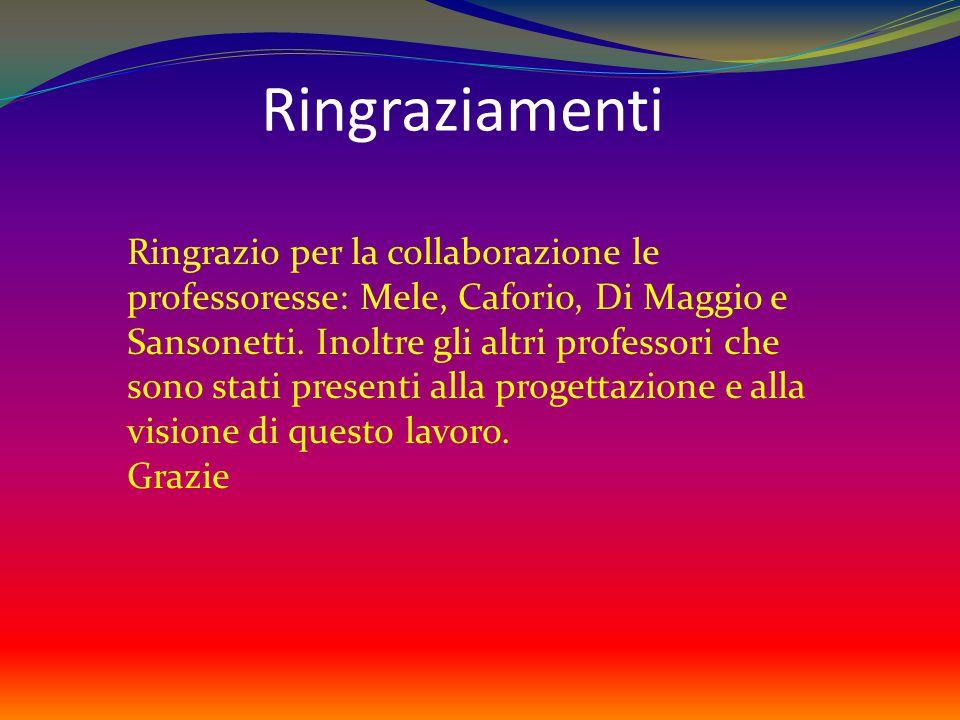 Ringraziamenti Ringrazio per la collaborazione le professoresse: Mele, Caforio, Di Maggio e Sansonetti.