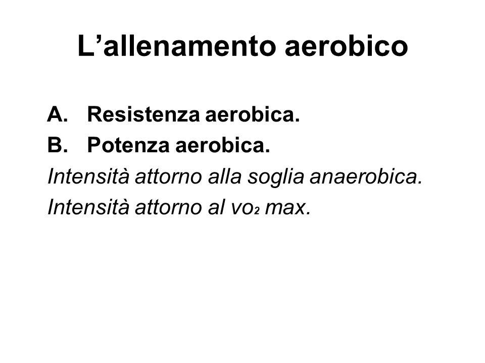 L'allenamento aerobico A. Resistenza aerobica. B. Potenza aerobica. Intensità attorno alla soglia anaerobica. Intensità attorno al vo 2 max.