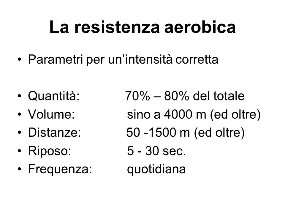 La resistenza aerobica Parametri per un'intensità corretta Quantità: 70% – 80% del totale Volume: sino a 4000 m (ed oltre) Distanze: 50 -1500 m (ed ol