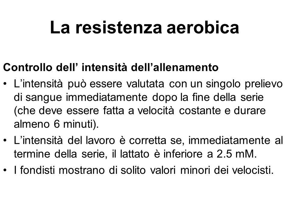 La resistenza aerobica Controllo dell' intensità dell'allenamento L'intensità può essere valutata con un singolo prelievo di sangue immediatamente dop