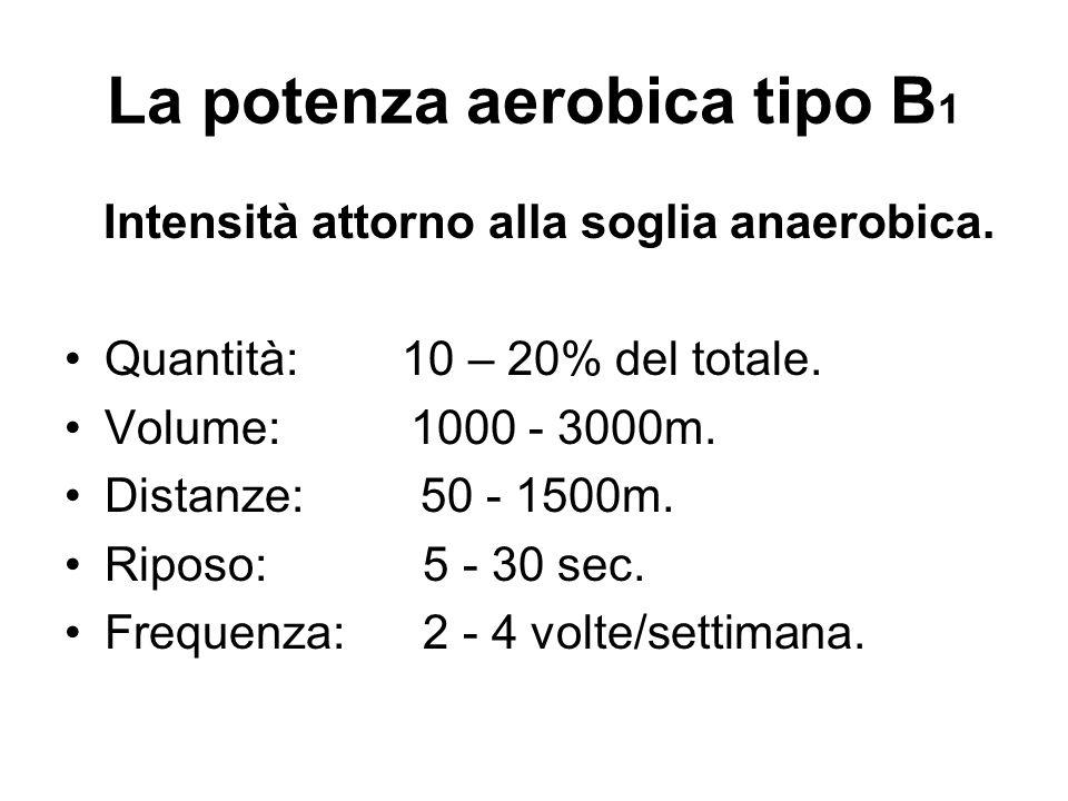 La potenza aerobica tipo B 1 Intensità attorno alla soglia anaerobica. Quantità: 10 – 20% del totale. Volume: 1000 - 3000m. Distanze: 50 - 1500m. Ripo