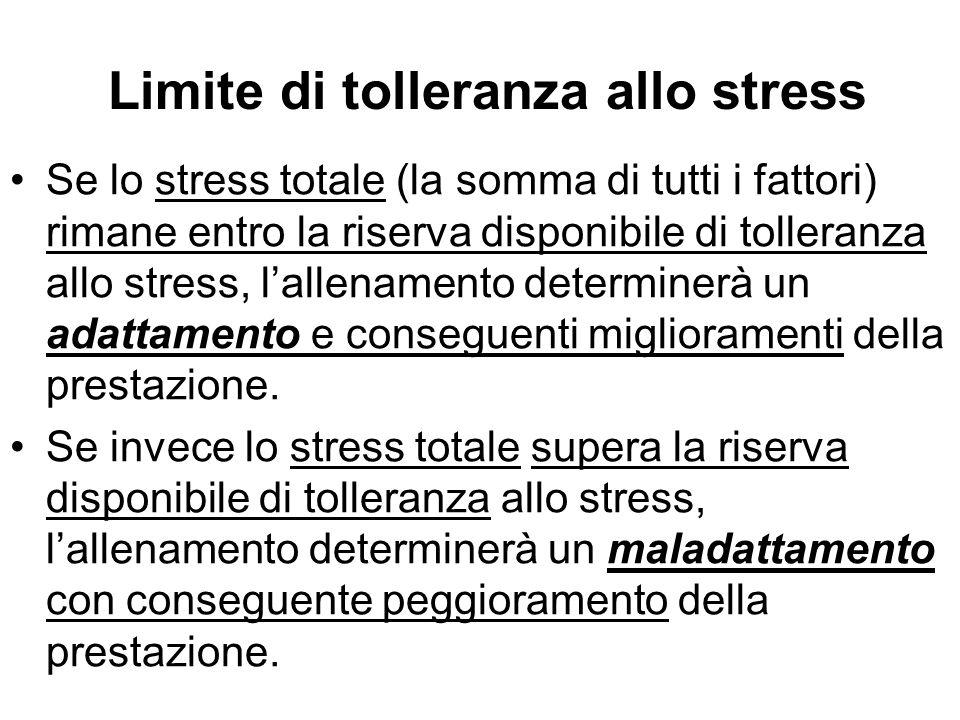 Limite di tolleranza allo stress Se lo stress totale (la somma di tutti i fattori) rimane entro la riserva disponibile di tolleranza allo stress, l'al