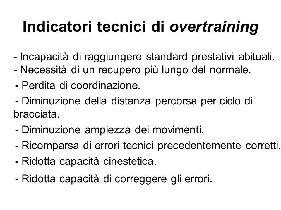 Indicatori tecnici di overtraining - Incapacità di raggiungere standard prestativi abituali. - Necessità di un recupero più lungo del normale. - Perdi