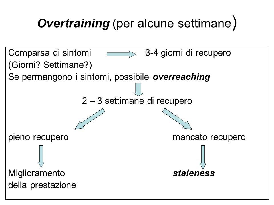 Overtraining (per alcune settimane ) Comparsa di sintomi 3-4 giorni di recupero (Giorni? Settimane?) Se permangono i sintomi, possibile overreaching 2