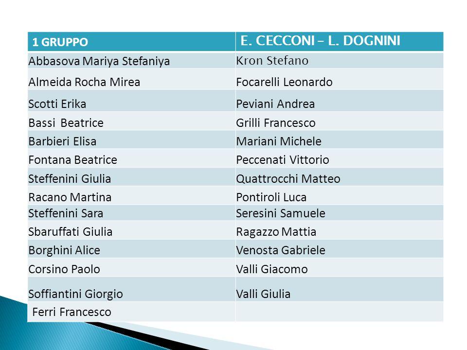 1 GRUPPO E.CECCONI – L.