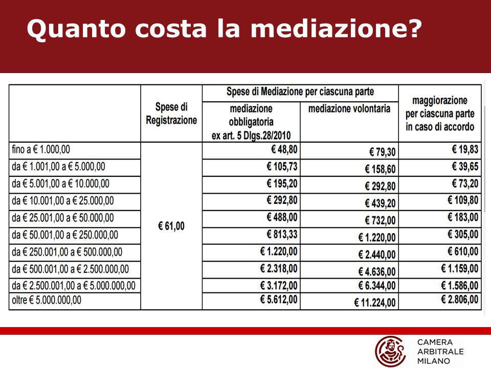 Quanto costa la mediazione