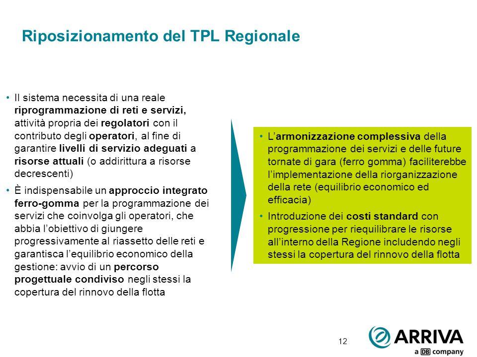 12 Riposizionamento del TPL Regionale Il sistema necessita di una reale riprogrammazione di reti e servizi, attività propria dei regolatori con il contributo degli operatori, al fine di garantire livelli di servizio adeguati a risorse attuali (o addirittura a risorse decrescenti) È indispensabile un approccio integrato ferro-gomma per la programmazione dei servizi che coinvolga gli operatori, che abbia l'obiettivo di giungere progressivamente al riassetto delle reti e garantisca l'equilibrio economico della gestione: avvio di un percorso progettuale condiviso negli stessi la copertura del rinnovo della flotta L'armonizzazione complessiva della programmazione dei servizi e delle future tornate di gara (ferro gomma) faciliterebbe l'implementazione della riorganizzazione della rete (equilibrio economico ed efficacia) Introduzione dei costi standard con progressione per riequilibrare le risorse all'interno della Regione includendo negli stessi la copertura del rinnovo della flotta