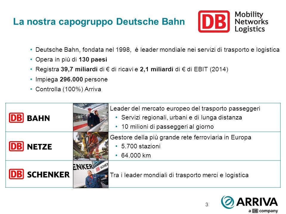 3 La nostra capogruppo Deutsche Bahn Deutsche Bahn, fondata nel 1998, è leader mondiale nei servizi di trasporto e logistica Opera in più di 130 paesi Registra 39,7 miliardi di € di ricavi e 2,1 miliardi di € di EBIT (2014) Impiega 296.000 persone Controlla (100%) Arriva Leader del mercato europeo del trasporto passeggeri Servizi regionali, urbani e di lunga distanza 10 milioni di passeggeri al giorno Gestore della più grande rete ferroviaria in Europa 5.700 stazioni 64.000 km Tra i leader mondiali di trasporto merci e logistica