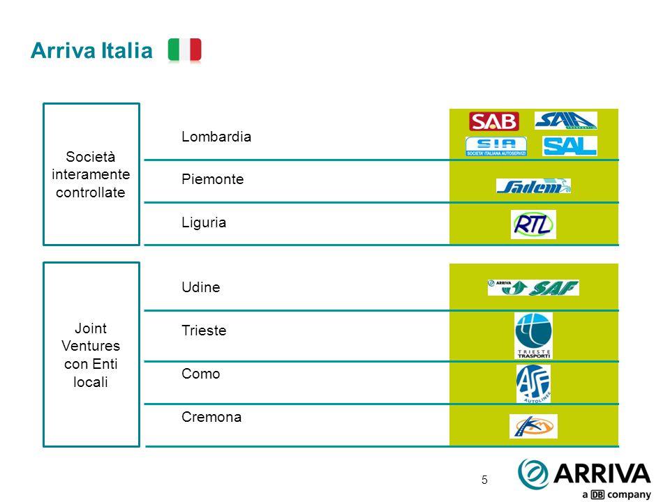 5 Arriva Italia Lombardia Piemonte Liguria Udine Trieste Como Cremona Società interamente controllate Joint Ventures con Enti locali