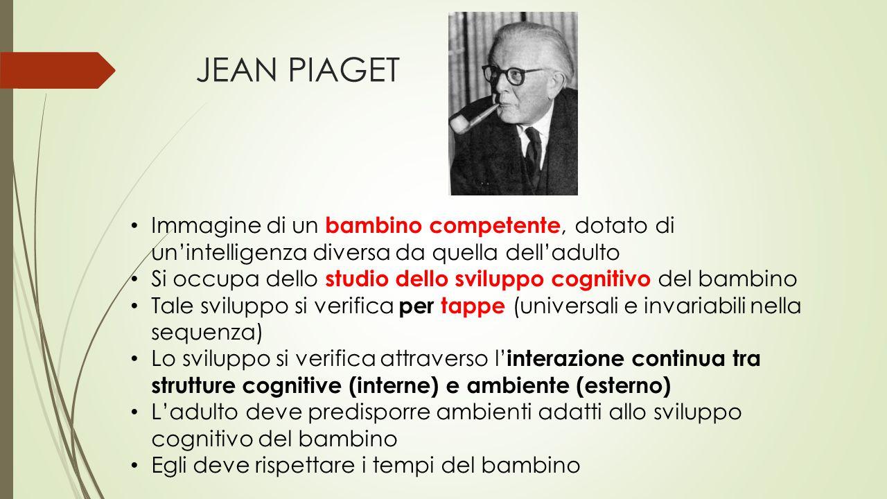 JEAN PIAGET Immagine di un bambino competente, dotato di un'intelligenza diversa da quella dell'adulto Si occupa dello studio dello sviluppo cognitivo