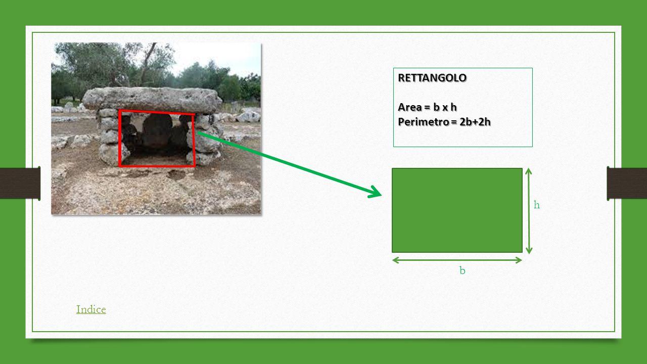 h b RETTANGOLO Area = b x h Perimetro = 2b+2h Indice