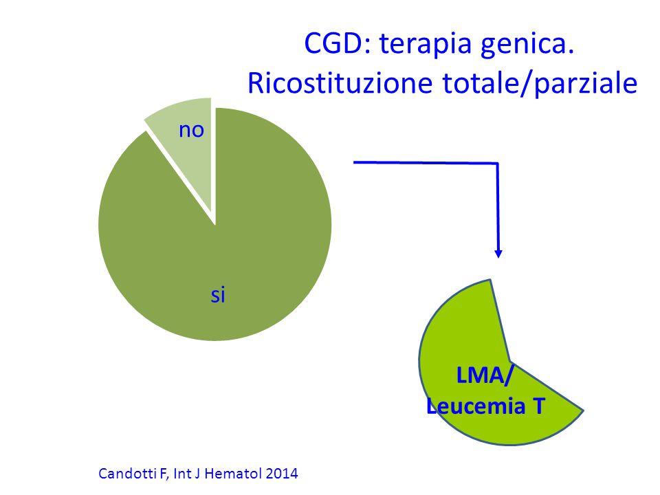 CGD: terapia genica. Ricostituzione totale/parziale Candotti F, Int J Hematol 2014 LMA/ Leucemia T
