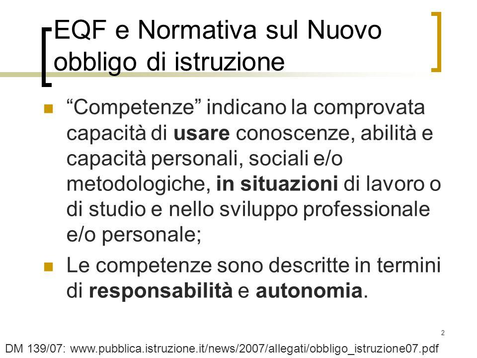 """2 EQF e Normativa sul Nuovo obbligo di istruzione """"Competenze"""" indicano la comprovata capacità di usare conoscenze, abilità e capacità personali, soci"""