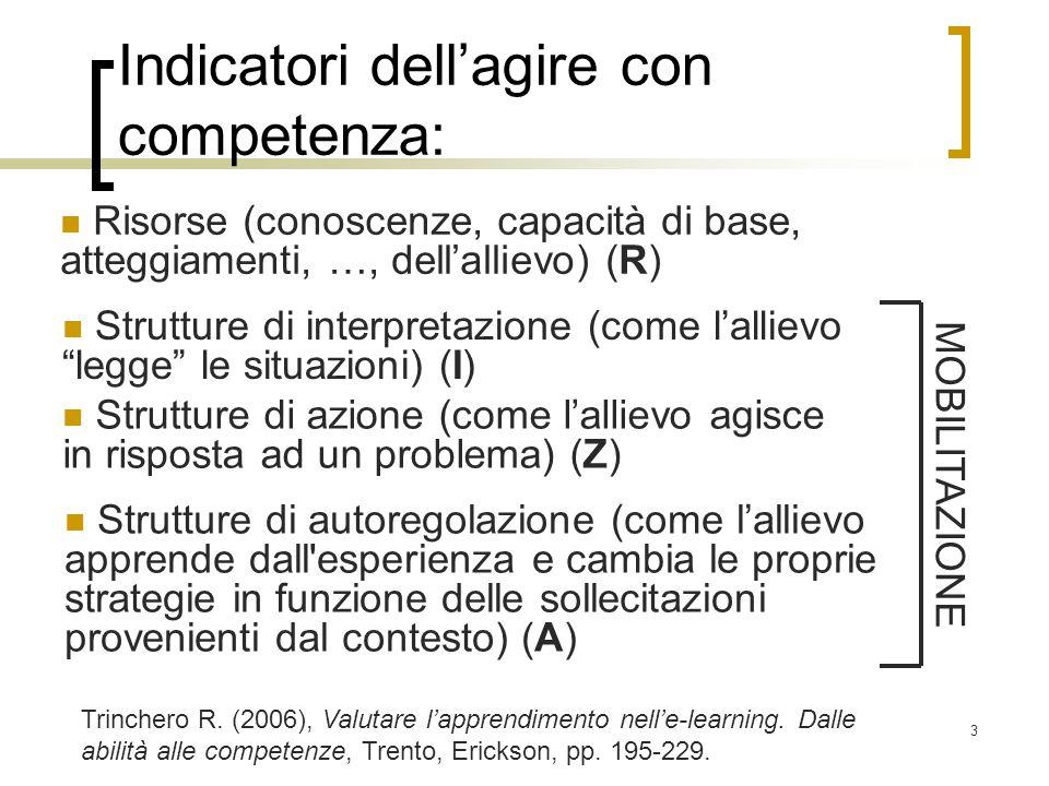 3 Indicatori dell'agire con competenza: MOBILITAZIONE Trinchero R. (2006), Valutare l'apprendimento nell'e-learning. Dalle abilità alle competenze, Tr