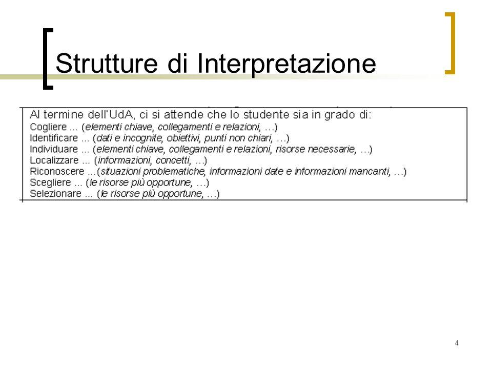 4 Strutture di Interpretazione
