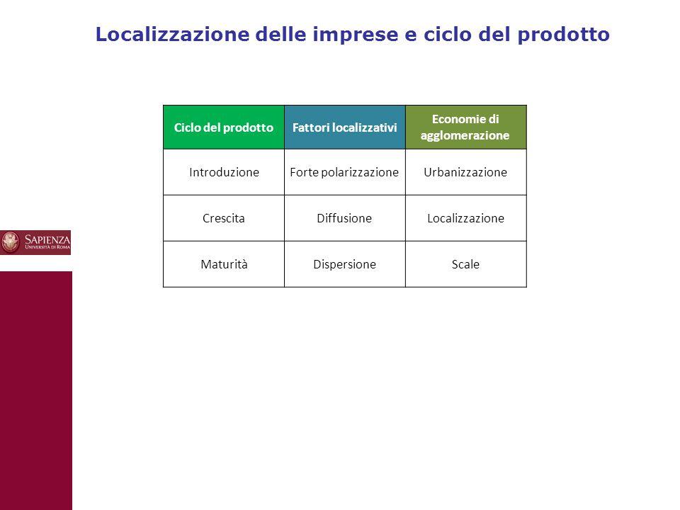 Localizzazione delle imprese e ciclo del prodotto 10 Ciclo del prodottoFattori localizzativi Economie di agglomerazione IntroduzioneForte polarizzazioneUrbanizzazione CrescitaDiffusioneLocalizzazione MaturitàDispersioneScale