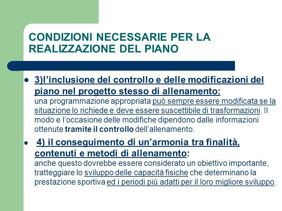 CONDIZIONI NECESSARIE PER LA REALIZZAZIONE DEL PIANO 3)l'inclusione del controllo e delle modificazioni del piano nel progetto stesso di allenamento: