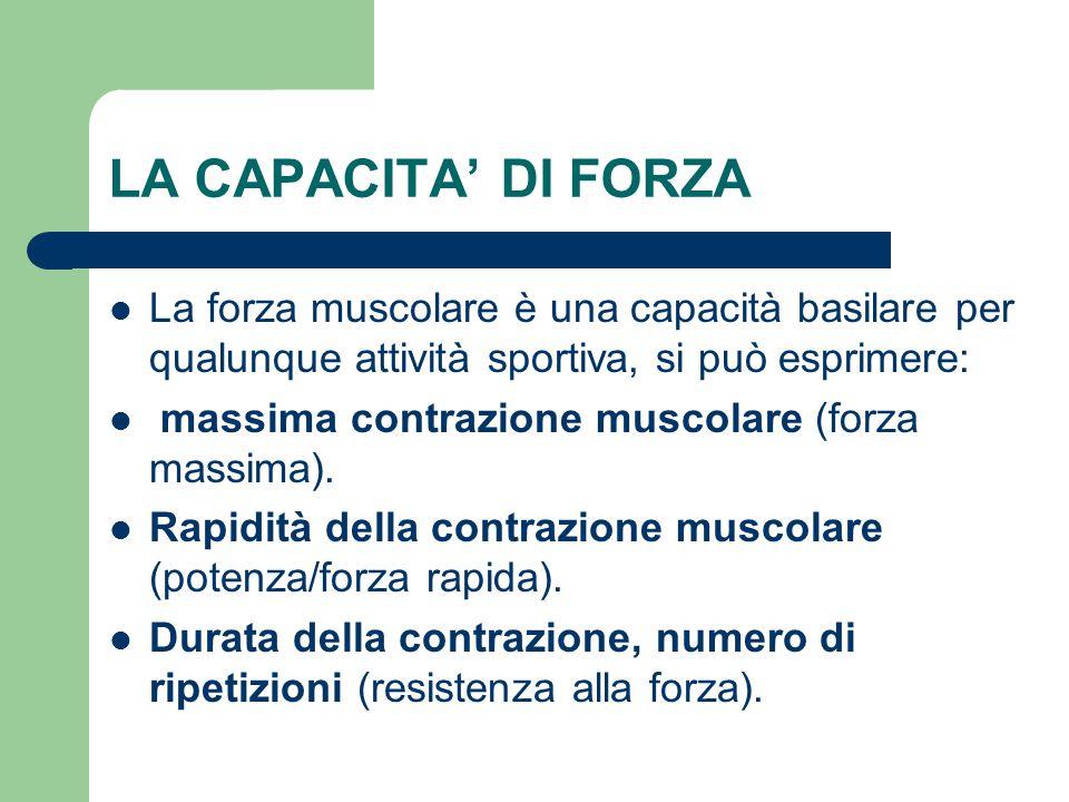 LA CAPACITA' DI FORZA La forza muscolare è una capacità basilare per qualunque attività sportiva, si può esprimere: massima contrazione muscolare (forza massima).