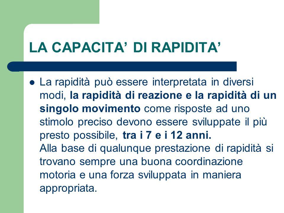 LA CAPACITA' DI RAPIDITA' La rapidità può essere interpretata in diversi modi, la rapidità di reazione e la rapidità di un singolo movimento come risp