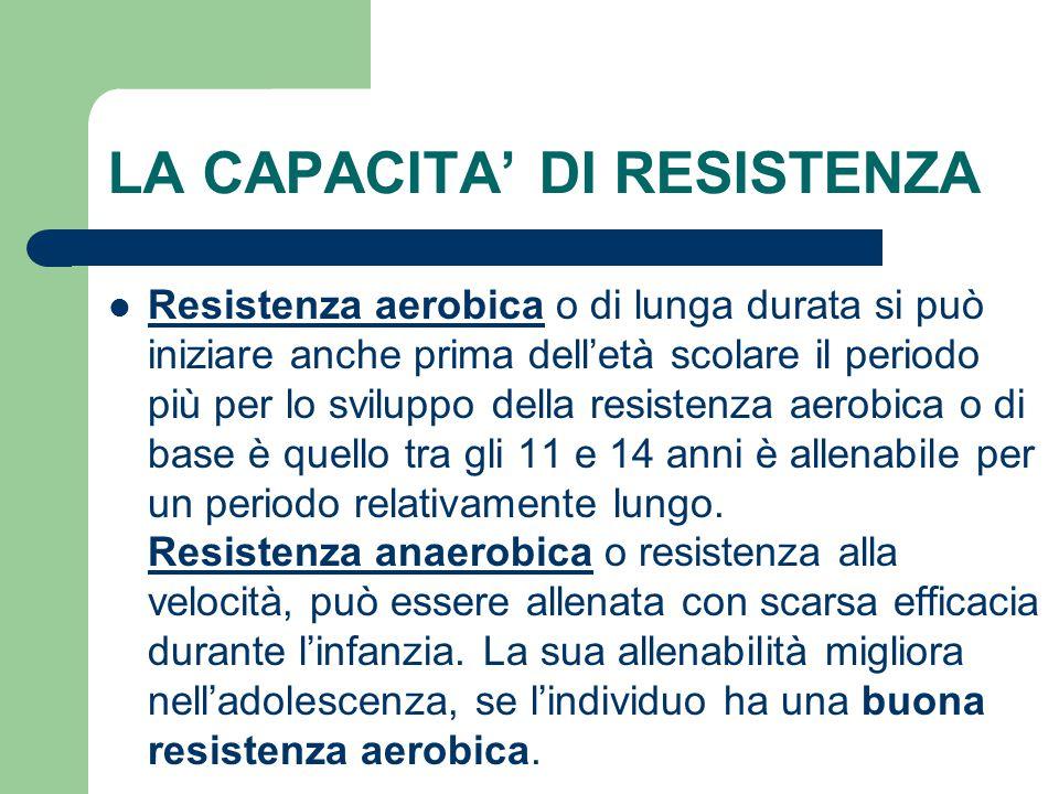 LA CAPACITA' DI RESISTENZA Resistenza aerobica o di lunga durata si può iniziare anche prima dell'età scolare il periodo più per lo sviluppo della resistenza aerobica o di base è quello tra gli 11 e 14 anni è allenabile per un periodo relativamente lungo.