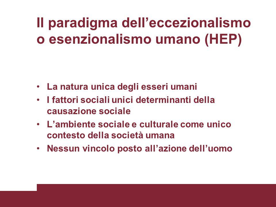 Il paradigma dell'eccezionalismo o esenzionalismo umano (HEP) La natura unica degli esseri umani I fattori sociali unici determinanti della causazione sociale L'ambiente sociale e culturale come unico contesto della società umana Nessun vincolo posto all'azione dell'uomo