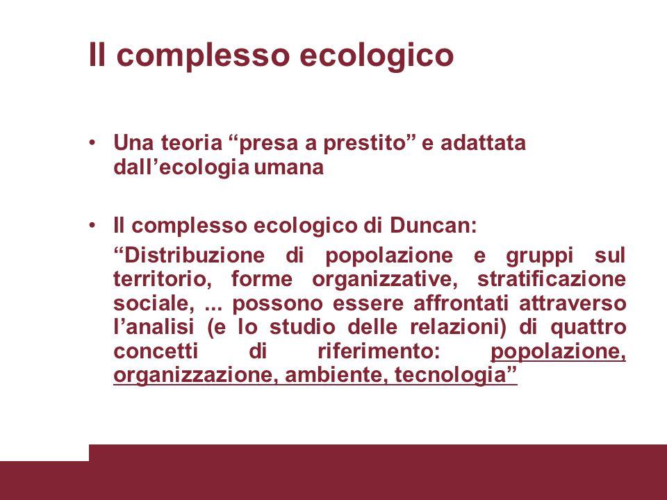Il complesso ecologico Una teoria presa a prestito e adattata dall'ecologia umana Il complesso ecologico di Duncan: Distribuzione di popolazione e gruppi sul territorio, forme organizzative, stratificazione sociale,...
