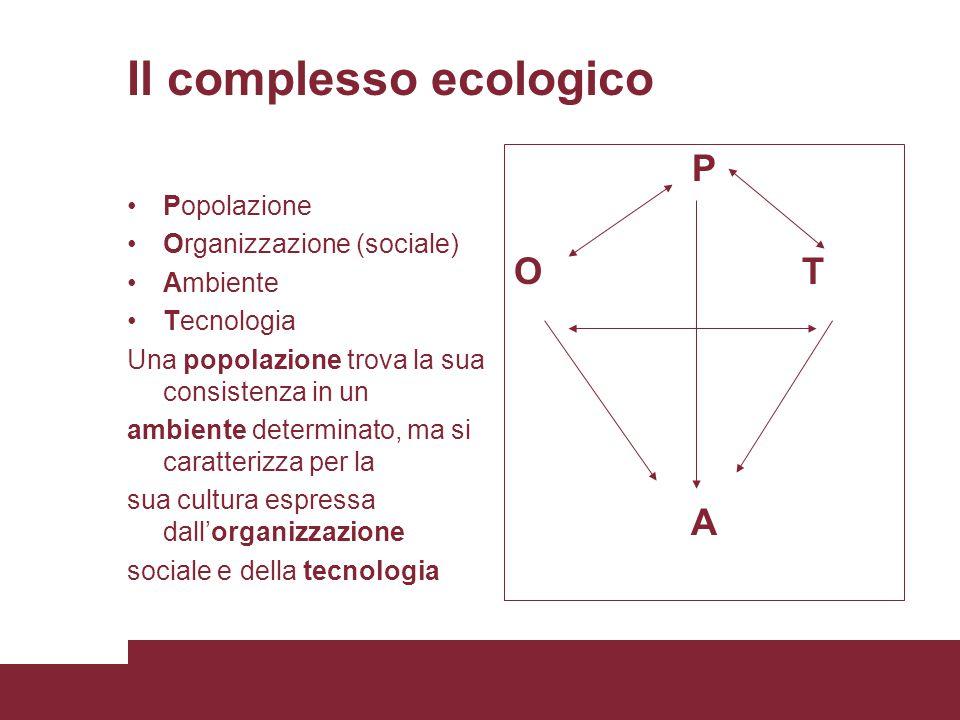 Il complesso ecologico Popolazione Organizzazione (sociale) Ambiente Tecnologia Una popolazione trova la sua consistenza in un ambiente determinato, ma si caratterizza per la sua cultura espressa dall'organizzazione sociale e della tecnologia P O T A