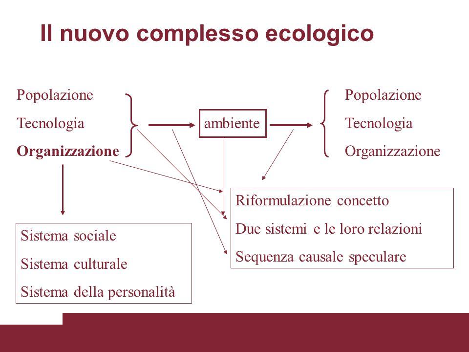 Il nuovo complesso ecologico Popolazione Tecnologia ambiente Tecnologia Organizzazione Sistema sociale Sistema culturale Sistema della personalità Riformulazione concetto Due sistemi e le loro relazioni Sequenza causale speculare