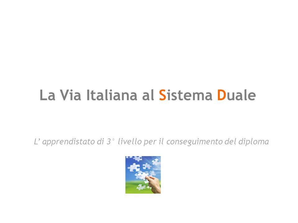 La Via Italiana al Sistema Duale L' apprendistato di 3° livello per il conseguimento del diploma