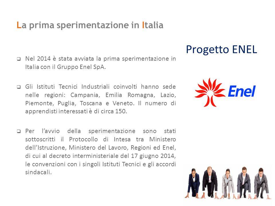 La prima sperimentazione in Italia Progetto ENEL  Nel 2014 è stata avviata la prima sperimentazione in Italia con il Gruppo Enel SpA.  Gli Istituti
