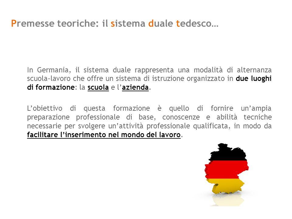 Premesse teoriche: il sistema duale tedesco… In Germania, il sistema duale rappresenta una modalità di alternanza scuola-lavoro che offre un sistema d