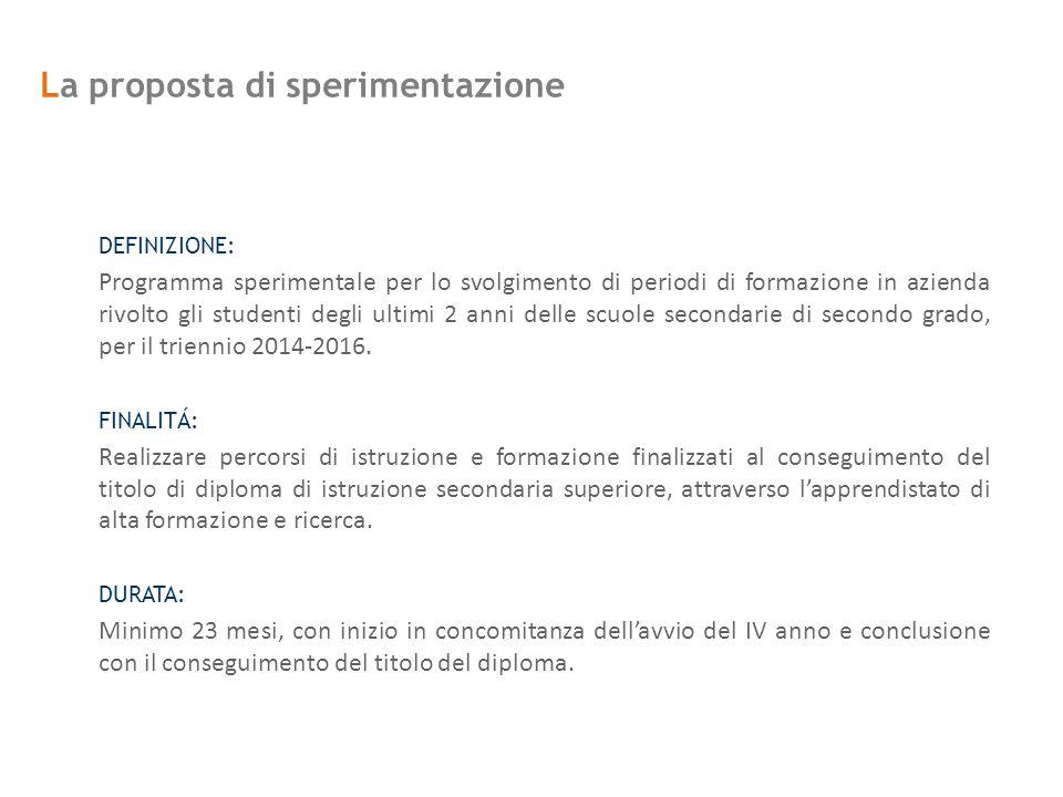 La proposta di sperimentazione DEFINIZIONE: Programma sperimentale per lo svolgimento di periodi di formazione in azienda rivolto gli studenti degli u