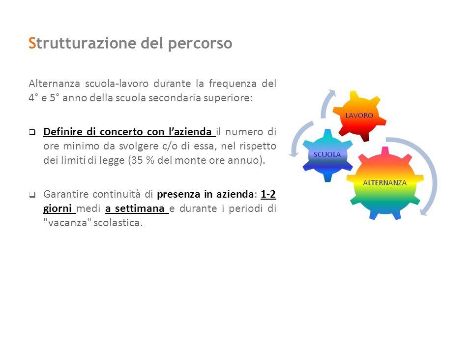 Strutturazione del percorso Alternanza scuola-lavoro durante la frequenza del 4° e 5° anno della scuola secondaria superiore:  Definire di concerto c